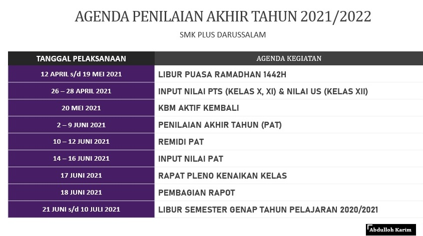 Agenda Penilaian Akhir Tahun 2020/2021